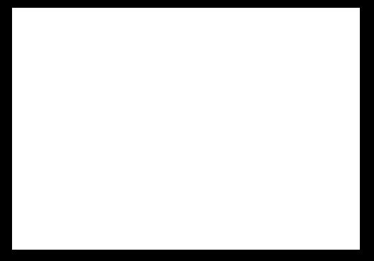 RAD Open House